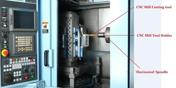 horizontal cnc milling center